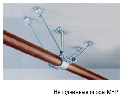 Опоры трубопроводов неподвижные
